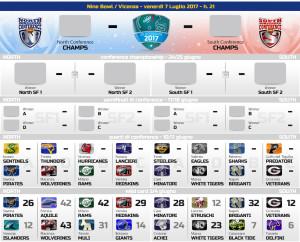 2017_playoff_3DIV3