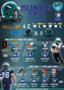 infografica 2017